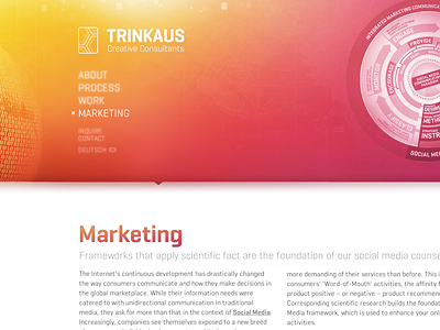 SMM Framework Release @ trinkaus.cc social media framework marketing trinkaus relaunch website webdesign css animation pink orange yellow navigation background-image red free download pdf html5 geogrotesque