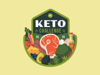 "Badges | ""Wellness Journey: The Keto Challenge"""