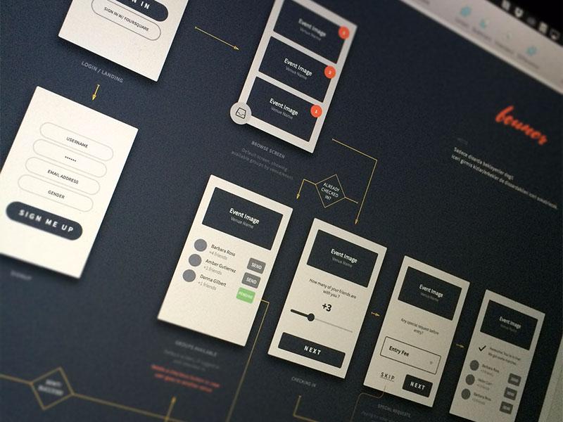 Sneekin' Around flow idea mockup wireframe wire app iphone ios ux ui