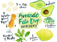 Avocado Feta Dip Ingredients