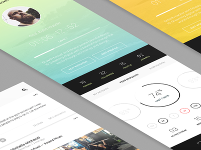 Sphere App group profile stats dashboard modern ux design app design ui design clean ios