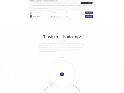 Truvio - Landing page typography flat cards ux ui landing page website