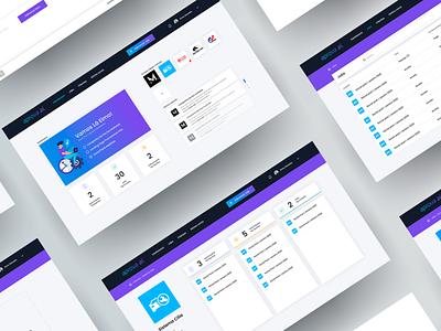 Dashboard – Aprovai design ui dashboard