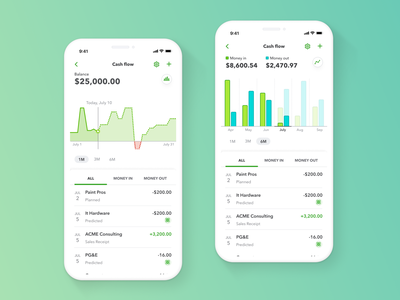 QuickBooks Cash Flow Planner ios mobile app list cash quickbooks data visualization dataviz bar charts data graph ios app mobile ui