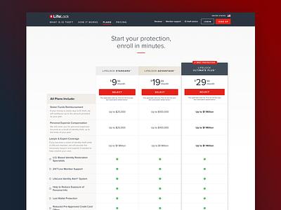 LifeLock Pricing Comparison Chart mobile clean website ux ui tables comparison chart pricing chart pricing plans pricing page