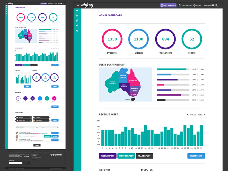 Admin Dashboard UI Design ui design dashboard admin
