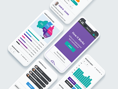 Dashboard & Screens Mockup