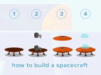 How To Build A Spacecraft