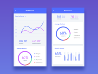Social Fitness Dashboard