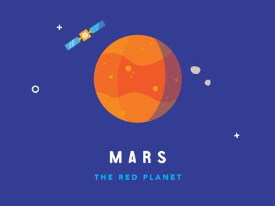 Planet Series: Mars