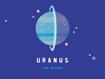 Planet Series: Uranus