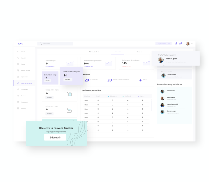 Human resources saas app clean ui adobe xd statistics interface dashboard design crm charts crm app webdesign uiux saas app active human resources ui ux dashboad