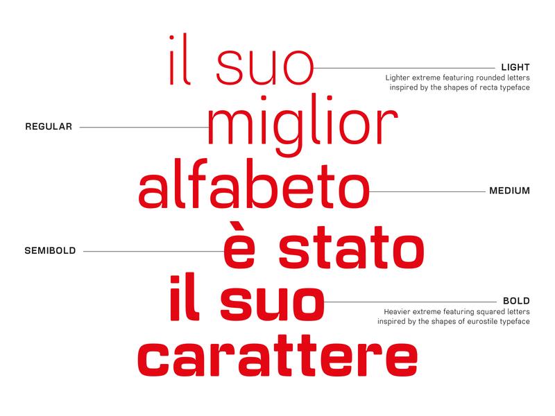 Aldone glyphs type designer type art aldo novarese lettering font design font typography type type design