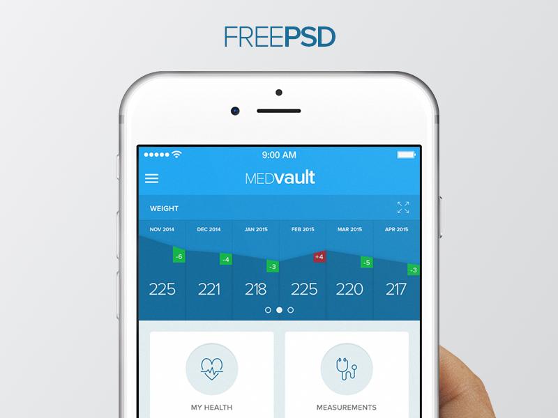 MEDvault - Free App PSD ui mobile medical health healthcare charts dashboard ios