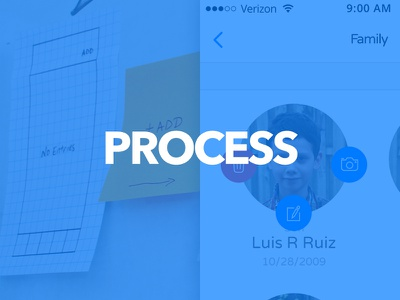 Process Shot: Screenflow medical healthcare ios mobile process wireframes design