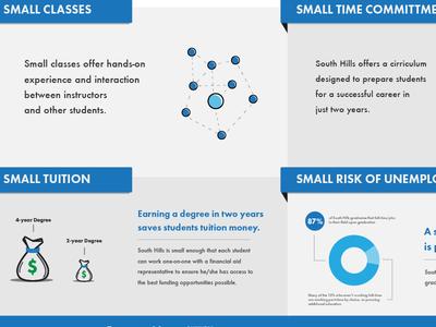 Small is Beautiful Infographic graph education vector flat logo promo illustrator branding