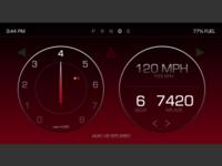 AMG Digital Dashboard