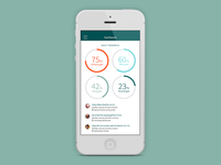 Workplace App dashboard