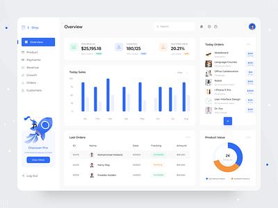 E-Commerce Dashboard - Web App minimal analysis graph web app dashboard concept service application shop interface search order ui ux figma chart platform e-commerce product design web design