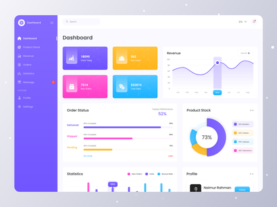 Admin Dashboard ui branding web application charts desktop app admin dashboard store dashboard design app uiux interface dashboad admin admin panel admin template dashboard ui commerce panel