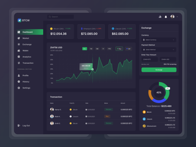 Cryptocurrency Dashboard〽️ cryptocurrency trading trade ethereum ux app design web ui banking crypto wallet payment navigation fintech bitcoin nft dashboard desktop webdesign