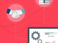 Partner APIs