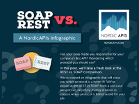 Soap vs rest infographics