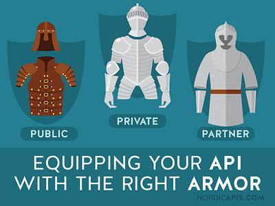 Security Armor medieval illustration vector armour armor