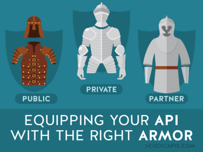 Security Armor medieval illustration vector armour armor