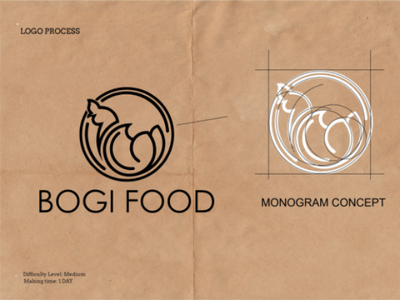 Logo Chicken monogram logomonogram logochicken