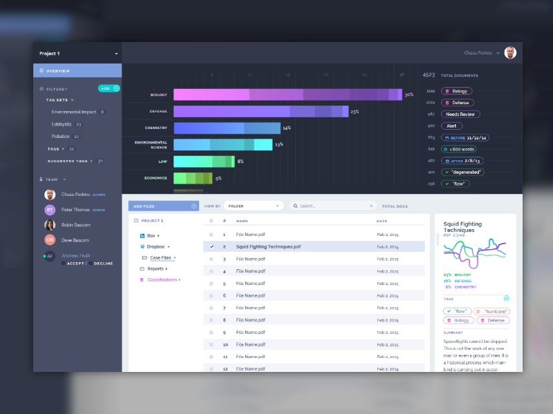 Ellipse Project Dashboard file management tags design ui interface dashboard bar graph data meteor machine learning