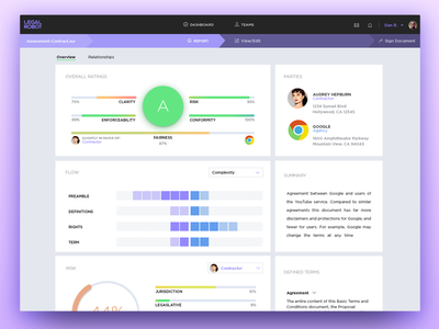 Legal Robot Report Overview design web purple report data ai machine learning legal ui ux dashboard