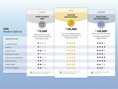 Comparison Pricing Tier Options table compare tiers pricing