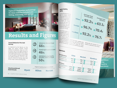 Hotel Study promo magazine print infographic