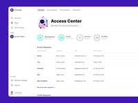 Fintechdb Access Center admin status database fintech settings account dashboard desktop ux ui data center access