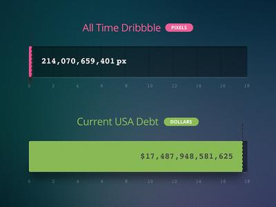 If Pixels Were Dollars dribbble money pixels debt usa america dollars chart bar graph infograph politics