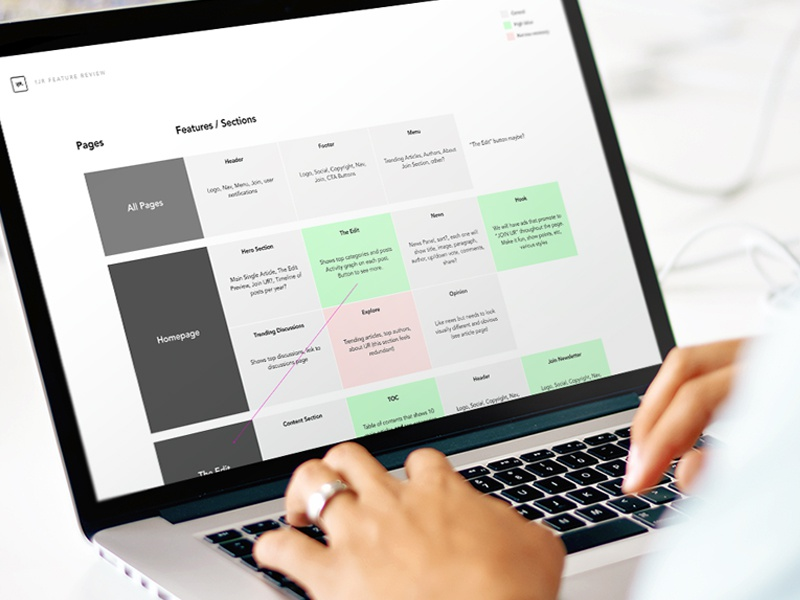 Feature Review features scope pages sitemap team wireframe process agency