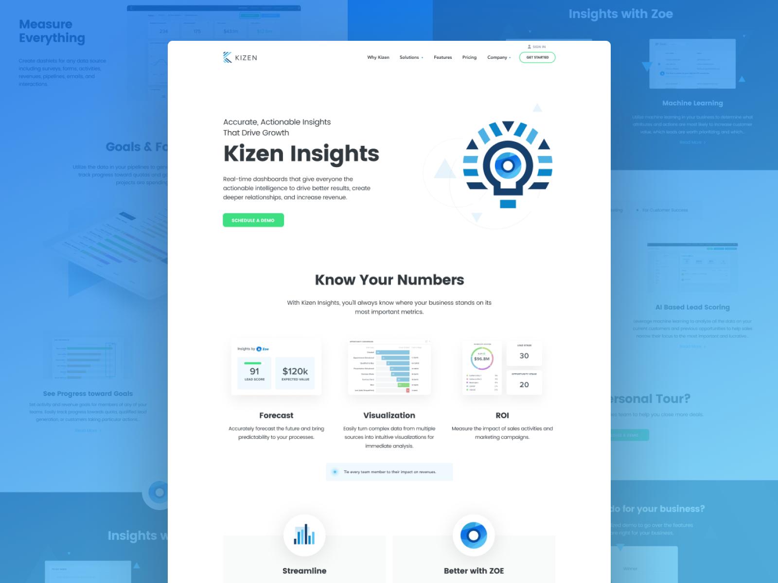 Kizen insights