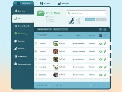 PPM Shelter Admin control panel overview web website layout admin account settings tab search list gallery view options dropdown icon apps pets animals blue sort by ui ux