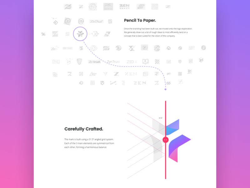 Zentrust Unfold unfold ux web ui design slider agency brand agency interaction process sketches logo branding website casestudy app zentrust