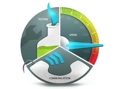 Testing Icon gauge icon speed speedometer fast phone communication test flask lab fumes wrench infograph illustration design liquid waves signal colorful web website