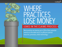 Leaks in the Claim Process - Infographic