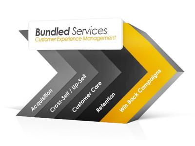 Bundled Services Chart