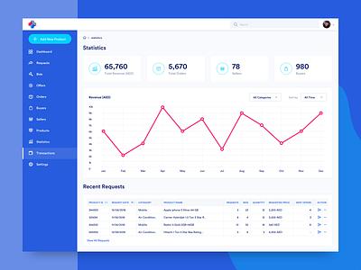 Dashboard Design revenue statistics listing theme graph minimal sidebar blue design ui dashboard