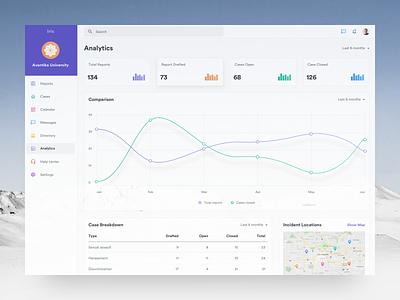 Dashboard map profile white theme sidebar admin design analytics chart ui dashboard
