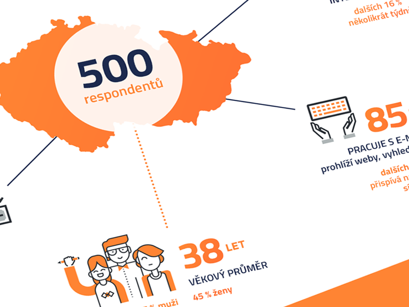 Infographics for Research minimalism orange icons graphs infographics mobile research