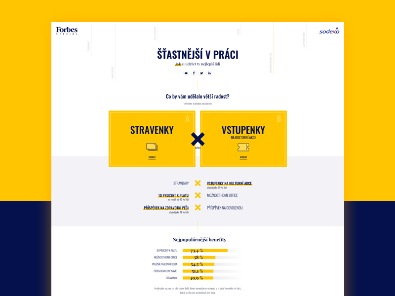 Forbes Microsite forbes yellow uxdesign webdesign design microsite special