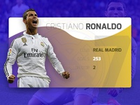 Cristiano Ronaldo - Player Card