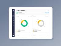 Learning Management System Assessment software