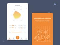 Self awareness algorithm app